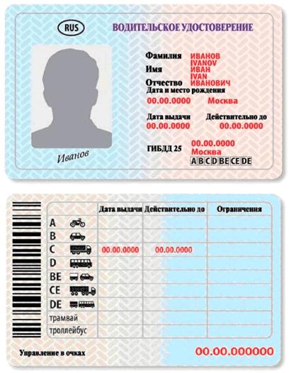 Необходимость менять водительское удостоверение при смене фамилии 2017 поле